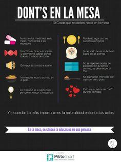 10 cosas que NO debes hacer en la mesa. Infografía Dont's en la mesa.  #etiqueta #saberestar #protocolo #lacamacho