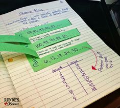 Runde's Room: Math Journal Sundays - Patterning in Interactive Notebooks