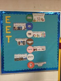 Speech Path Board EET - Expanding Expression Tool Speech Pathology, Speech Language Pathology, Speech And Language, Speech Therapy, Speech Activities, Writing Activities, Expanding Expression Tool, Classroom Bulletin Boards, Classroom Ideas