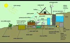 Earthship plan / design
