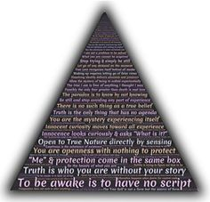Definitive Guide To Use A Crystal Pyramid At Home - AtPerry's Healing Crystals™ Public Domain, Spiritual Reality, Minding My Own Business, Energy Efficient Homes, Decoding, Real Love, Paradox, Spirituality, Teaching