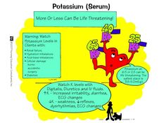 Nursing Mnemonics and Tips: Potassium (serum) Nursing Study Tips, Nursing Labs, Med Surg Nursing, Cardiac Nursing, Pharmacology Nursing, Nursing Degree, Nursing Career, Ob Nursing, Nursing Assessment