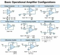 Op amp cheat sheet