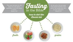 The Daniel Fast is a popular method used by many around the world to gain spiritual discripline in prayer and fasting. Based