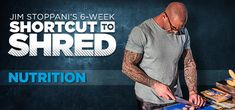Jim Stoppani PHD.  Shortcut to shred nutrition video.  Aside from the stupid videography, I love this. He keeps it simple. He bases macro portions on weight. IE .5g  carbs for every lb of body weight in the last 3 weeks of the shred program.