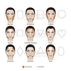 Bellapierre Contouring and Highlighting Kit | this Face Chart shows where to place contour and highlight shades based on your face shape.