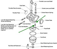 How To Change the Auger Belt for John Deere 1330SE Snow