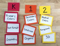 How to Use One Vocabulary Wall for All Your Students