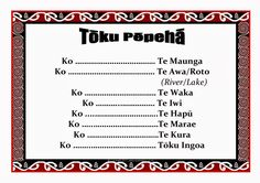 No hea koe? Maori Art, Creative Art, Periodic Table, Teaching, Templates, My Love, School Stuff, Pictures, Cook