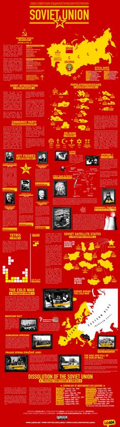 USSR and the Eastern Bloc // Infographic by lab604 Infographic