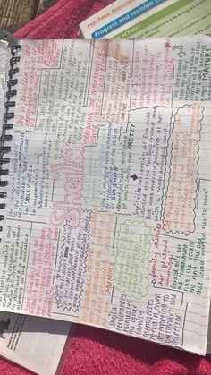 English Gcse Revision, Gcse English Language, Gcse English Literature, An Inspector Calls Quotes, An Inspector Calls Revision, School Organisation, Folder Organization, Revision Notes, Study Notes