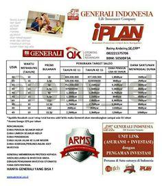 Berikut beberapa point penting tentang Asuransi dan Pajak:  - Hasil dari klaim Asuransi di indonesia bukan merupakan obyek pajak.  - Paper Asset dalam bentuk Insurance tidak kena pajak dan berbeda dengan Property Asset  - Unit Link dibebaskan dari pajak karena ada fitur asuransi ( berbeda dengan reksadana atau jenis invesment lainnya )  Jadi mulai july 2015 tidak di kenakan pajak atas kelebihan antara penarikan dan penyetoran ( sebelumnya kena tax 20 % )   - Warisan dr Uang Pertanggungan…