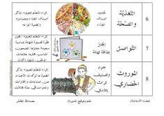 كيفي ة الص لاة Islamic Phrases Learning Arabic Arabic Language