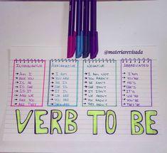 Verb to be. Teaching English Grammar, English Vocabulary Words, English Language Learning, English Phrases, English Writing, Foreign Language, English Help, English Course, Learn English Words