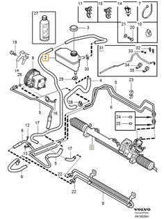 2006 volvo xc90 engine diagram | FINALLY, a Vacuum Hose Diagram | The Language Of DIY Swedish