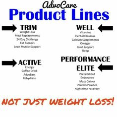 GET TO KNOW OUR PRODUCT LINES !!! WWW.ADVOCARE.COM/150827599