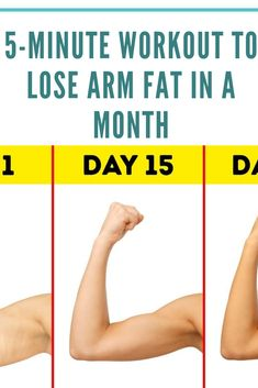 c5f13d2d42 30 Minutes Exercises To Lose Arm Fat in 1 Week At Home (No Equipment ...