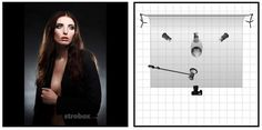 Light schemes for studio photography. #StudioLightSchemes #Photography #Light…