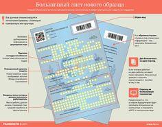 Инфографик «Больничный лист нового образца» Источник ria.ru
