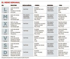 menu semanal dieta de proteinas