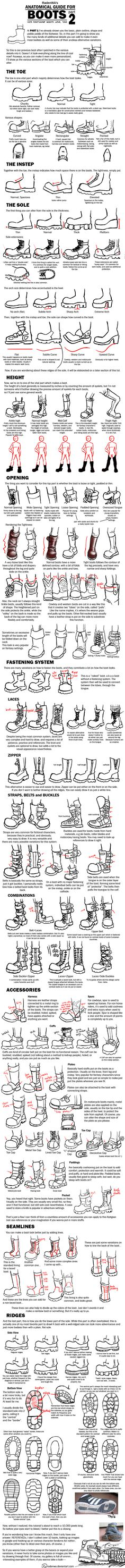 WA's BOOT Anatomy Tutorial Pt2 by *RadenWA on deviantART Technically a drawing tutorial, but really good for helping me visualize what I want exactly