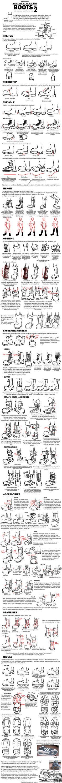 WA's BOOT Anatomy Tutorial Pt2 by RadenWA on deviantART