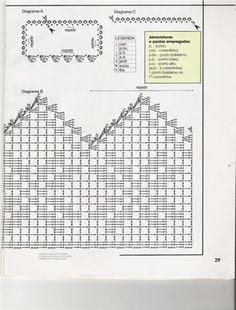 Bicos de Croche Passo a Passo - Margareth Mi - Álbumes web de Picasa