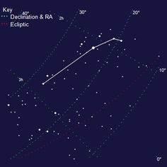 Map of The Constellation of Aries