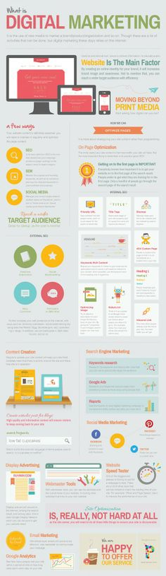 Check out the infographic below to get a better understanding of what digital marketing really is.