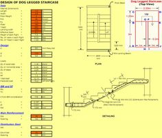 Step-by-step instructions to design a dog legged staircase