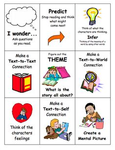Comprehension Strategies (There is also one for Reading Strategies.)