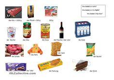 Einkaufen Verpackungsangben