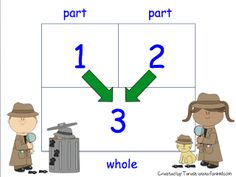 Here's a PowerPoint presentation to introduce part-part-whole relationships.