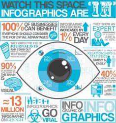 Infographic about Infographics. Nice visual summary of what we already know.