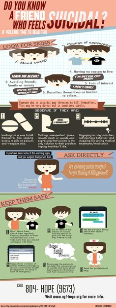 Infographics on Suicide Prevention