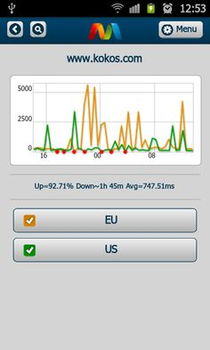 Monitor.Us Mobile - Android