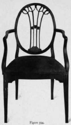 Thomas Sheraton, Edwardian Furniture