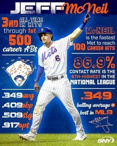 Baseball League, Baseball Players, Football, Baseball Cards, New York Mets Baseball, Ny Mets, How Soon Is Now, Lets Go Mets, Batting Average