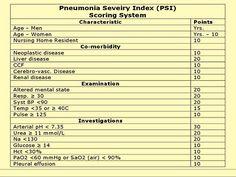epworth sleepiness scale score pdf
