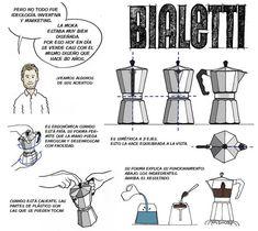 ¿Conoces la historia de la #cafetera italiana? un #cómic te la cuenta #café