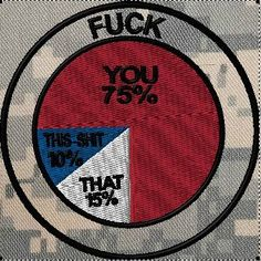 OML Patches - F*YOU 75% FULL COLOR PATCH, $7.50 (http://www.omlpatches.com/f-you-75-full-color-patch/)