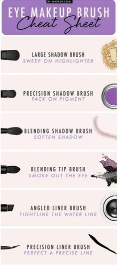 Another cheat for your eye brushes! Hope this helped!
