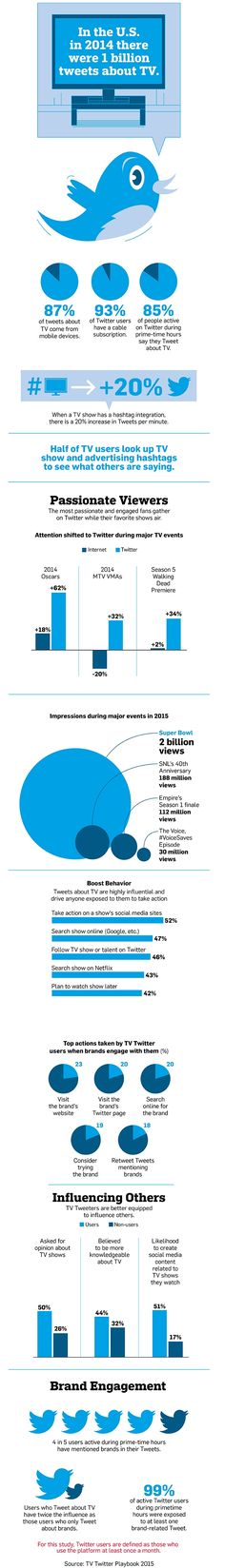 How Twitter Is Reshaping the TV Landscape - Infographic