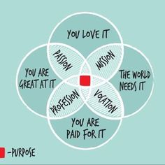 Looking for your #TruePurpose? Here's a diagram to help you! ♥