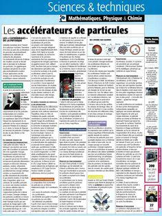 Accélérateurs de particules - page 1