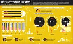 GOOD Infographic: Where is the next generation of innovators?