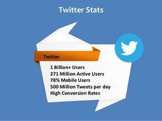 --Twitter Status/Advantages-- #TwitterMarketing #Twitter #agencylife #SocialMedia #Marketing #Business #OnlineMarketing #Brand #DigitalMarketing #Success #Hardwork #optimistic #Cover #LikeForLike #FollowForFollow #FollowBack #LikeBack #ifollow #autofollow Online Marketing, Digital Marketing, Competitor Analysis, Awesome, Amazing, Work Hard, Georgia, Management, Success