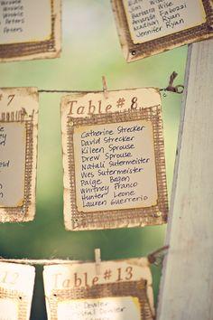 PARTE 2: Personalizando tu boda con el sitting …