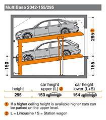 KLAUS Multiparking GmbH - MultiBase 2042: car stacker, double parker, Stack parker, car parking systems