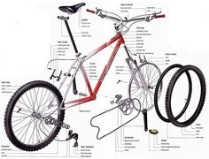 bike parts diagram the anatomy of objects pinterest diagram rh pinterest com Bicycle Schematic Anatomy Motorcycle